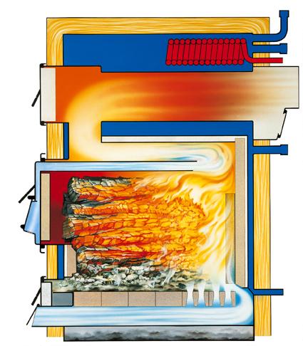 Festbrennstoffkessel - Prinzip